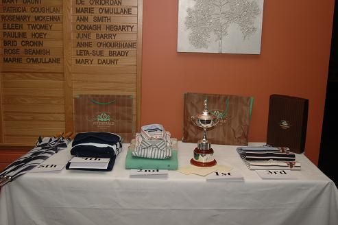 Lions Golf Classic Prizes